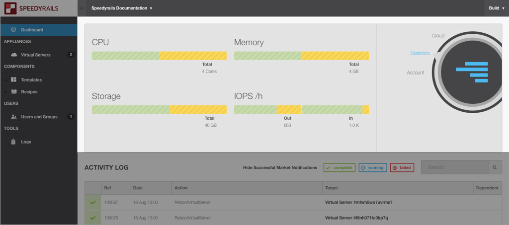The Speedyrails Cloud Manager dashboard showing two servers sharing an even load.